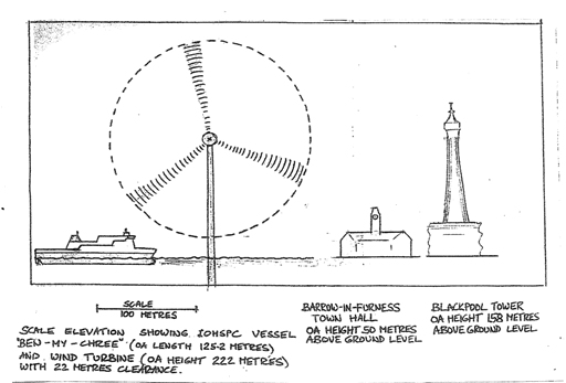 Ilustration produced by Travelwatch, which outlines the visual impact of a turbine.